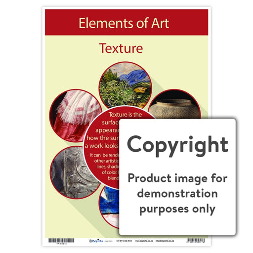 Elements Of Art - Texture Wall Charts And Posters