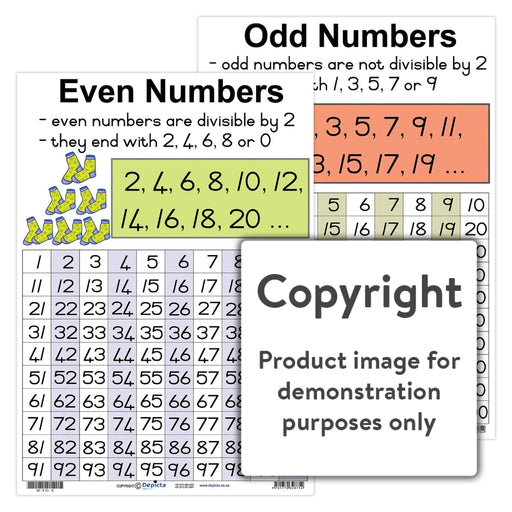 Even And Odd Numbers Wall Charts Posters