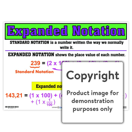 Expanded Notation Wall Charts And Posters