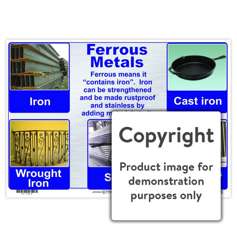 Ferrous Metals Wall Charts And Posters