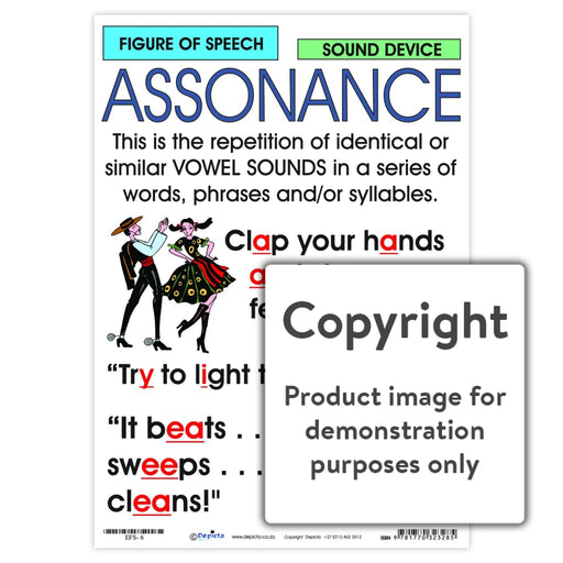 Figure Of Speech: Assonance Wall Charts And Posters