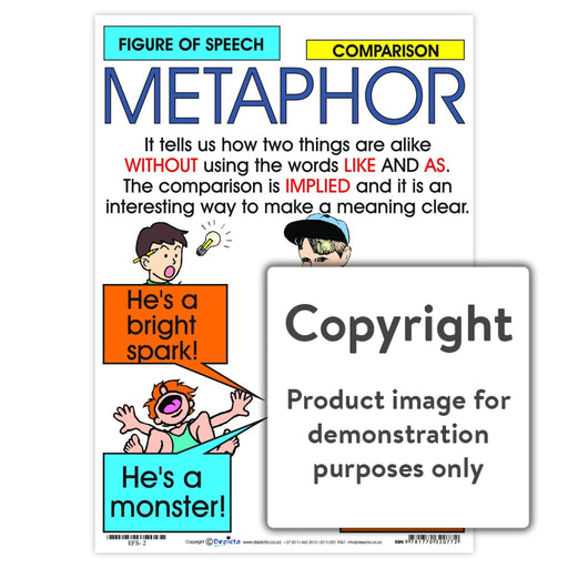 Figure Of Speech: Metaphor Wall Charts And Posters