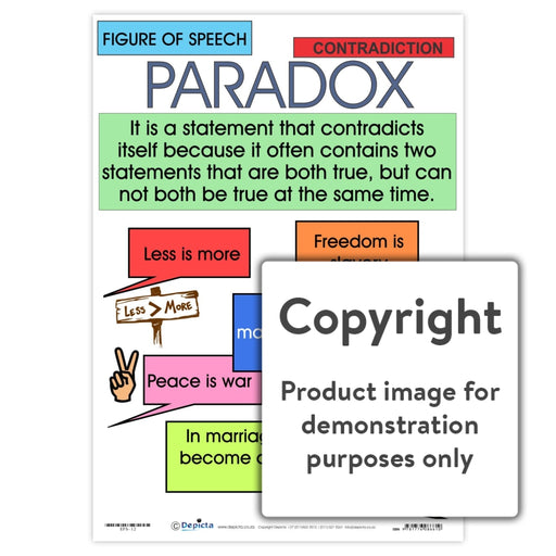 Figure Of Speech: Paradox Wall Charts And Posters