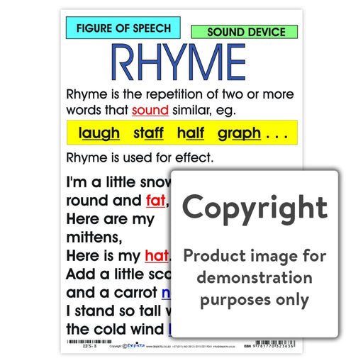 Figure Of Speech: Rhyme Wall Charts And Posters