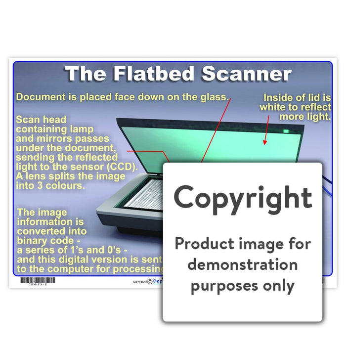 Flatbed Scanner Wall Charts And Posters
