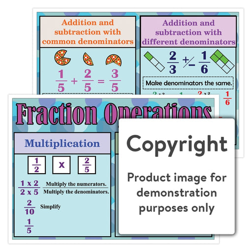 Fraction Operations Wall Charts And Posters