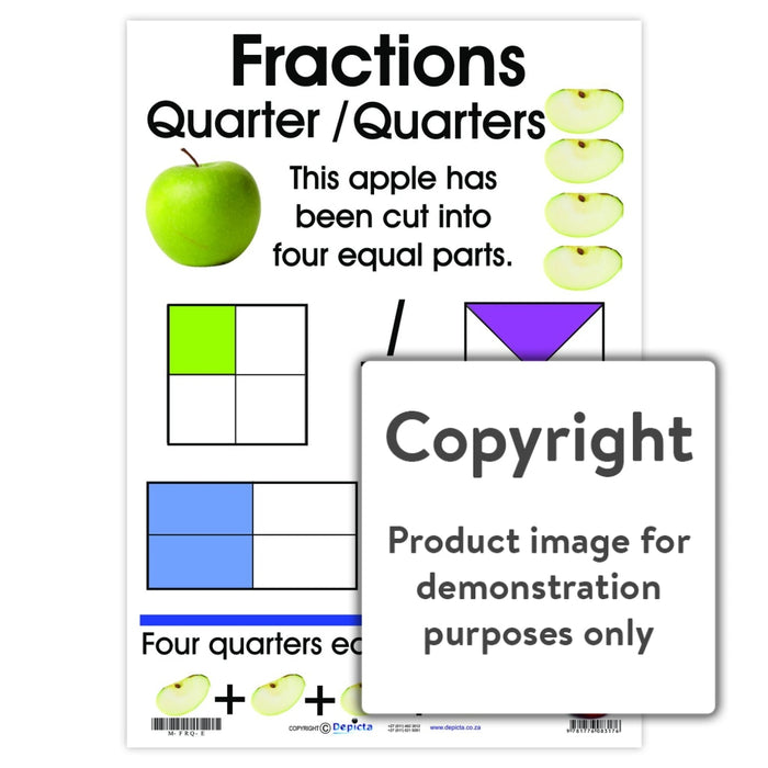Fractions- Quarter / Quarters Wall Charts And Posters