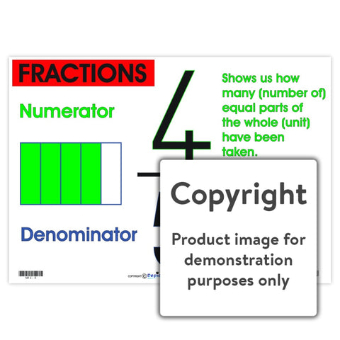 Fractions Wall Charts And Posters
