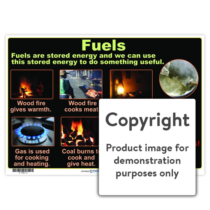 Fuels Wall Charts And Posters