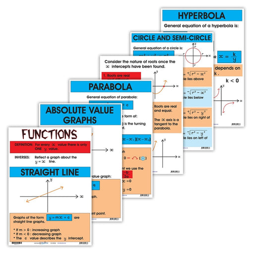 Functions Wall Charts And Posters