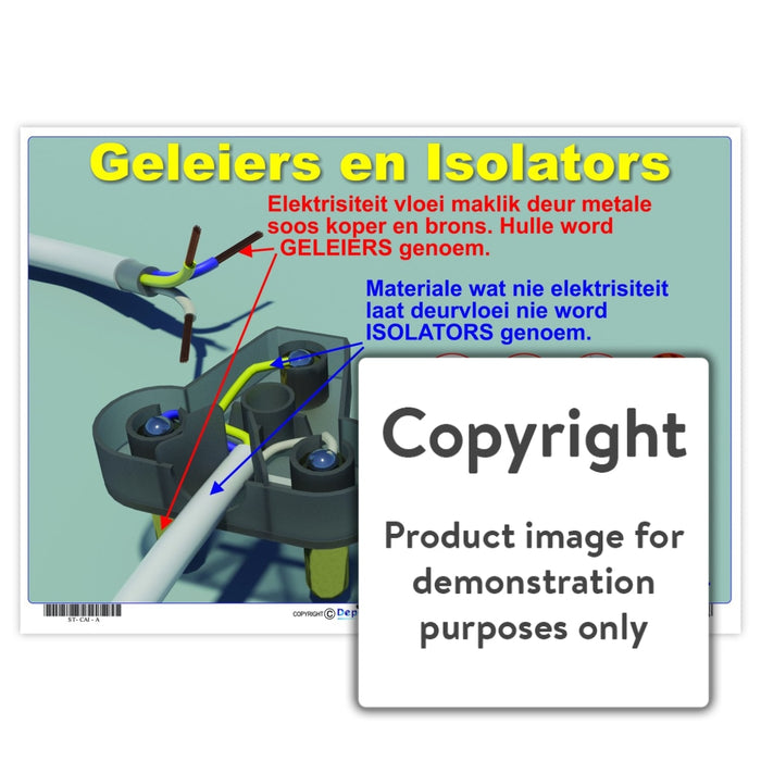 Geleiers En Isolators Wall Charts And Posters