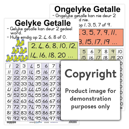 Gelyke En Ongelyke Getalle Wall Charts And Posters