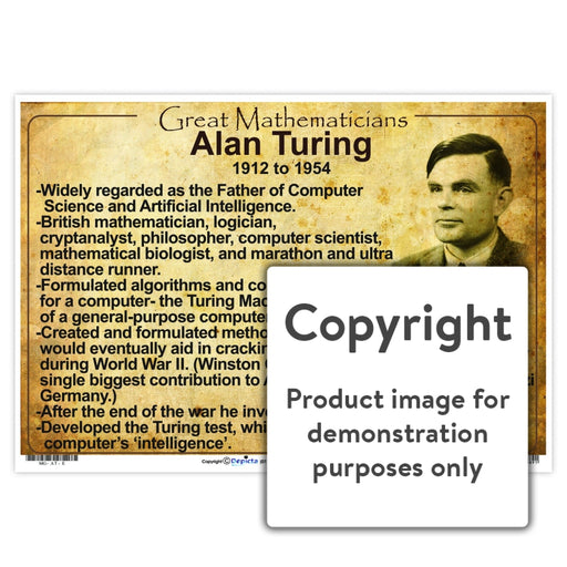 Great Mathematicians: Alan Turing Wall Charts And Posters