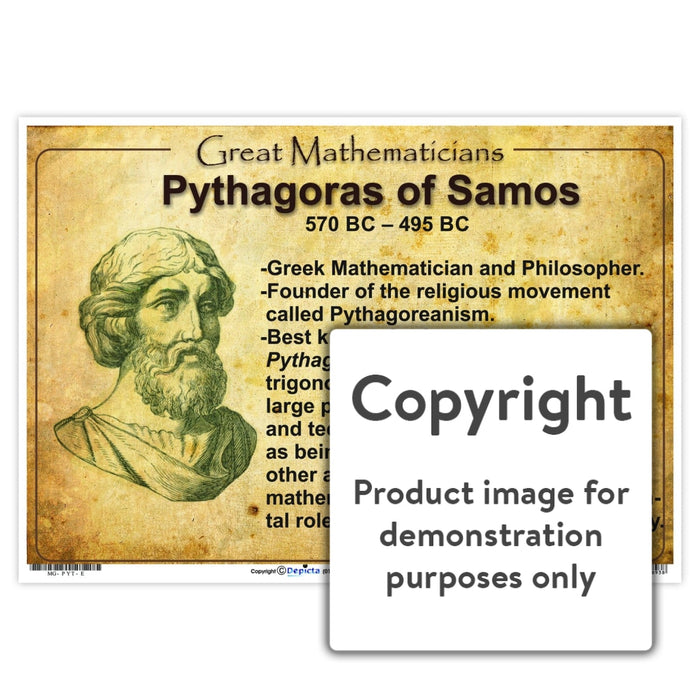 Great Mathematicians: Pythagoras Of Samos Wall Charts And Posters