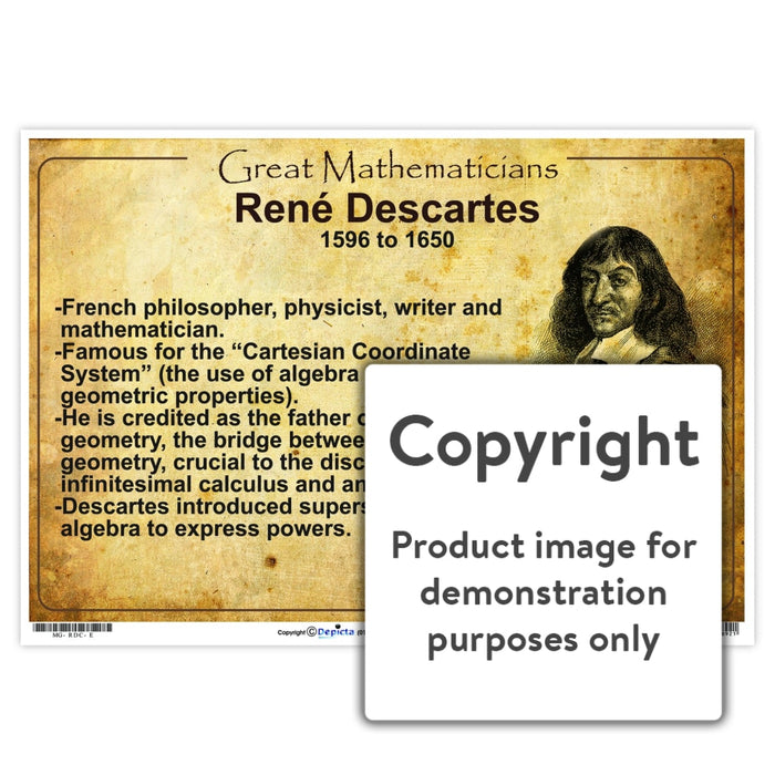 Great Mathematicians: Rene Descartes Wall Charts And Posters
