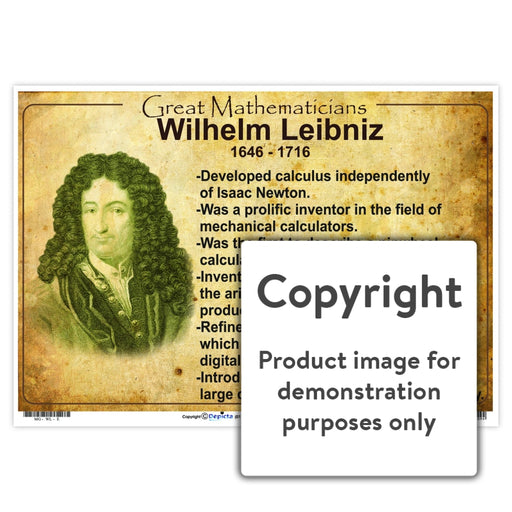 Great Mathematicians: Wilheim Leibniz Wall Charts And Posters