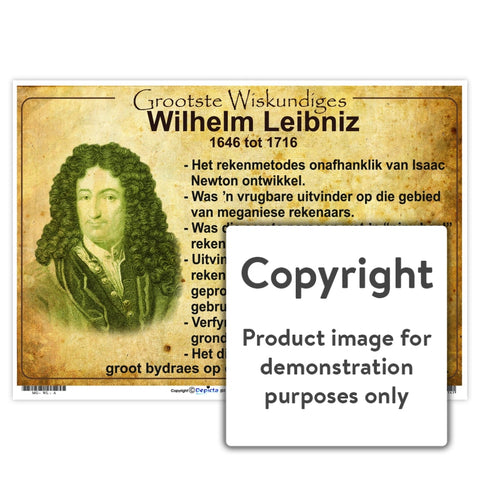 Grootste Wiskundiges: Wilhelm Leibniz Wall Charts And Posters