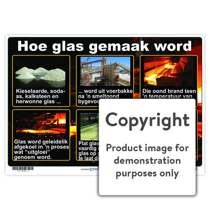 Hoe Glas Gemaak Word Wall Charts And Posters
