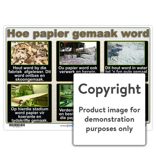 Hoe Papier Gemaak Word Wall Charts And Posters