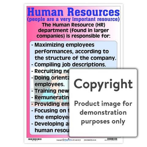 Human Resources Wall Charts And Posters