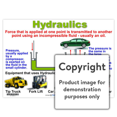 Hydraulics Wall Charts And Posters