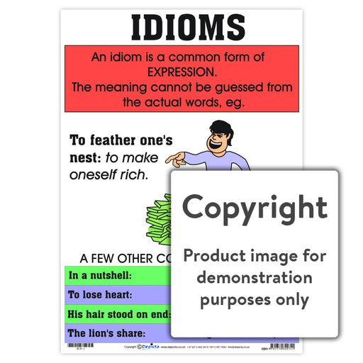 Idioms Wall Charts And Posters