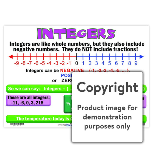 Integers Wall Charts And Posters