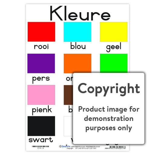 Kleure Wall Charts And Posters