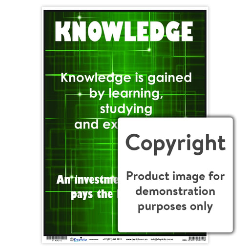 Knowledge Wall Charts And Posters