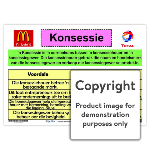 Konsessie Wall Charts And Posters
