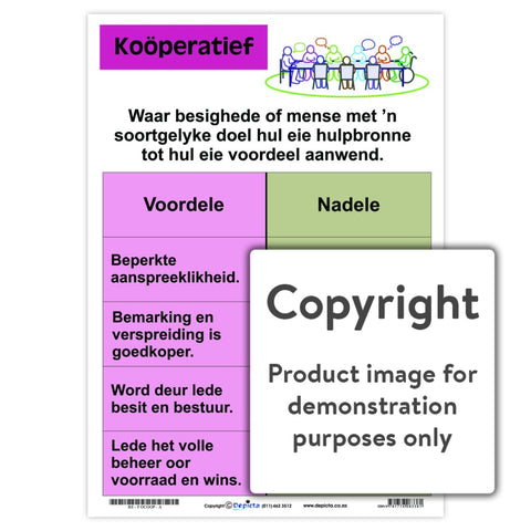 Koöperatief Wall Charts And Posters