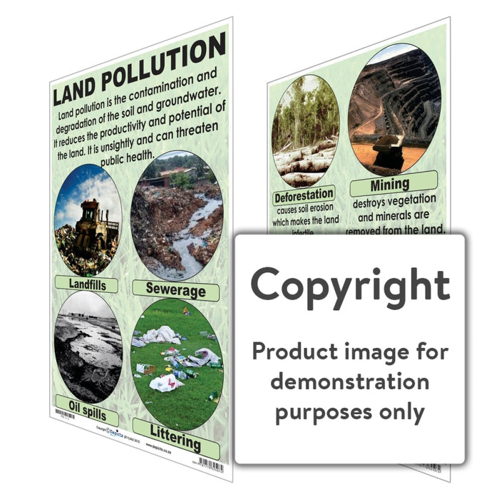 Land Pollution Wall Charts And Posters