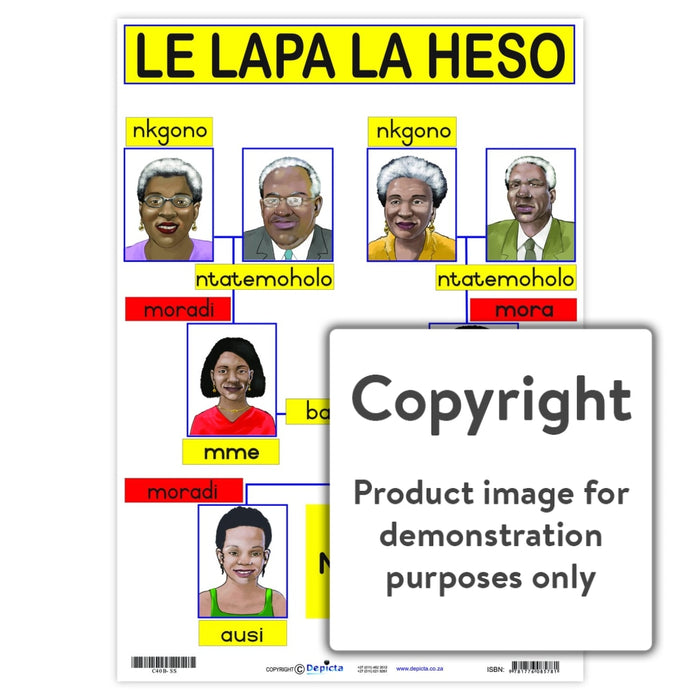 Le Lapa La Heso ( My Family ) Wall Charts And Posters