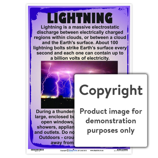 Lightning Wall Charts And Posters
