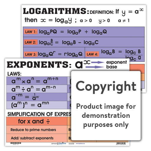 Logarithms And Exponents Wall Charts Posters