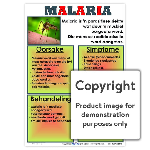 Malaria Wall Charts And Posters