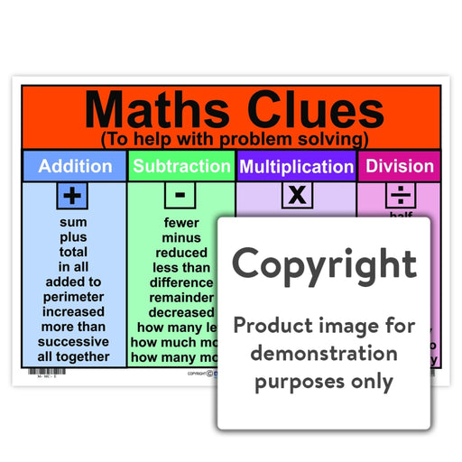 Maths Clues (To Help With Problem Solving) Wall Charts And Posters