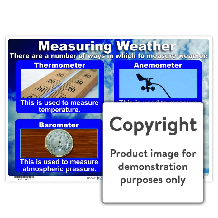 Measuring Weather Wall Charts And Posters