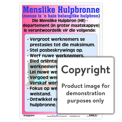 Menslike Hulpbronne Wall Charts And Posters