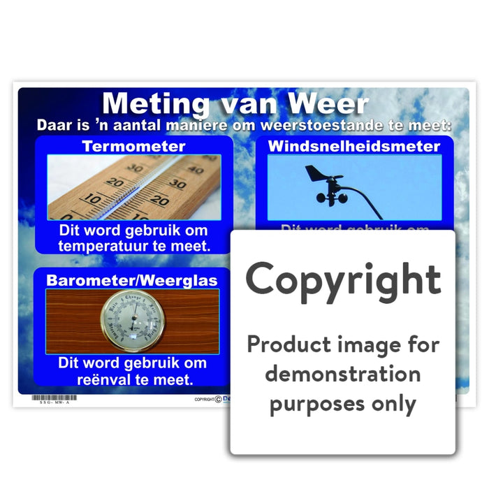 Meting Van Weer Wall Charts And Posters