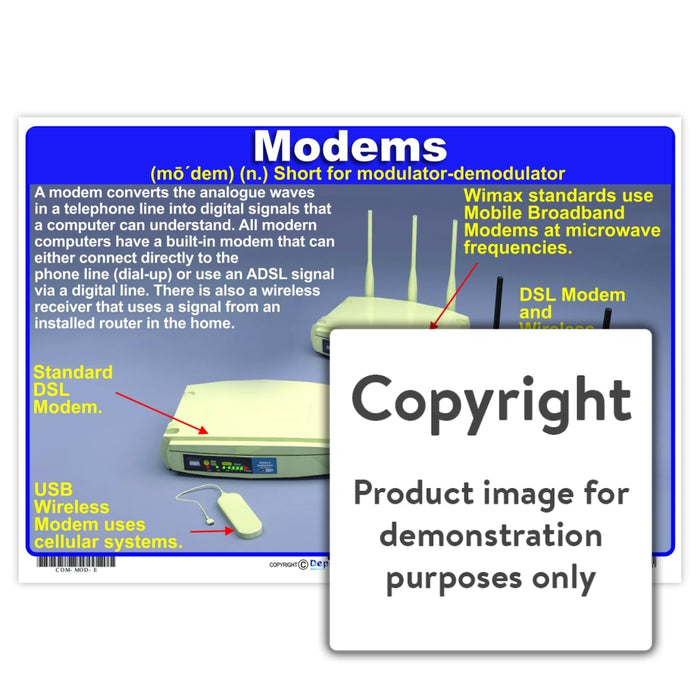 Modems Wall Charts And Posters