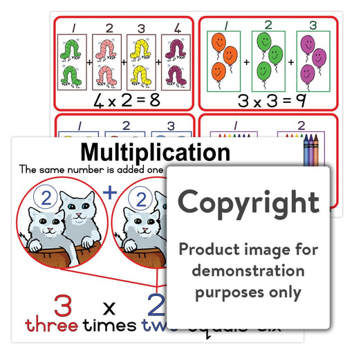 Multiplication Wall Charts And Posters