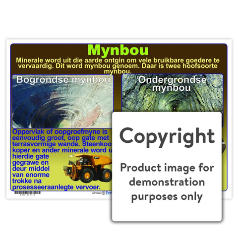 Mynbou Wall Charts And Posters