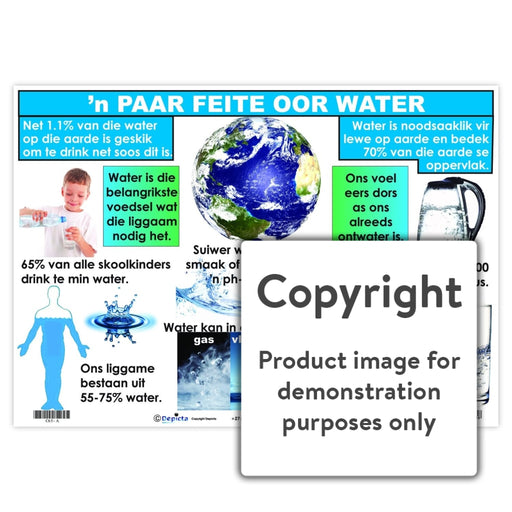 N Paar Feite Oor Water Wall Charts And Posters