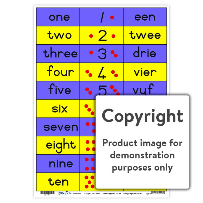 Names And Numerals: 1 - 10 (Eng & Afr) Wall Charts Posters