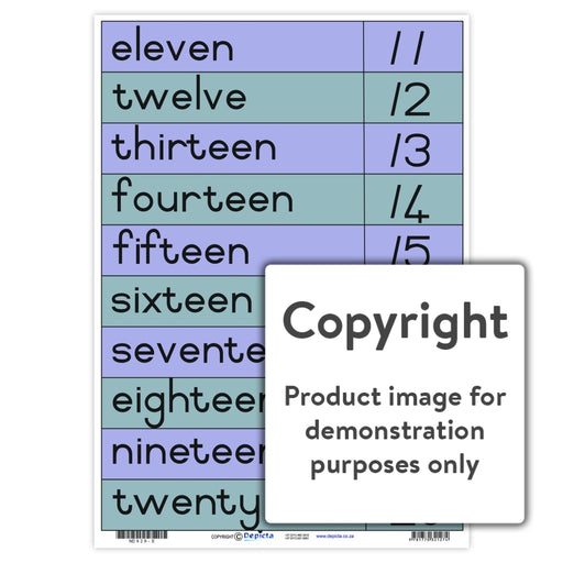 Names And Numerals: 11 - 20 (Eng) Wall Charts Posters