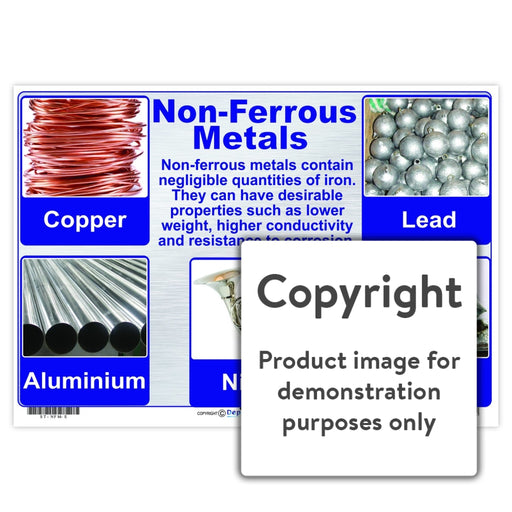 Non-Ferrous Metals Wall Charts And Posters