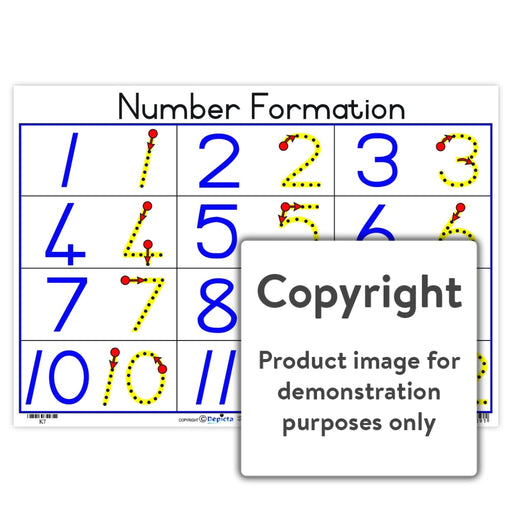 Number Formation Wall Charts And Posters