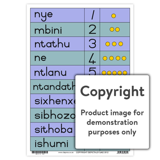 Numerals Dots And Name 1 - 10 ( Xhosa ) Wall Charts Posters
