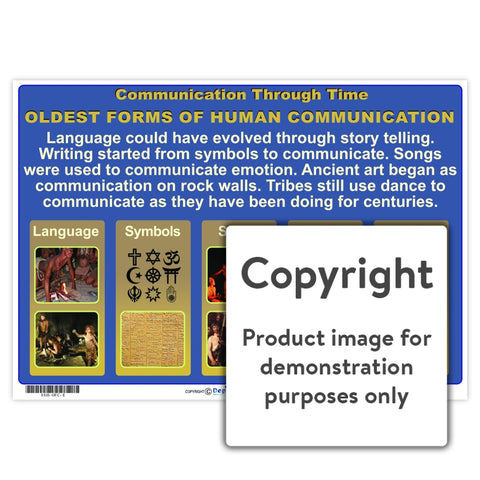 Oldest Forms Of Human Communication Wall Charts And Posters